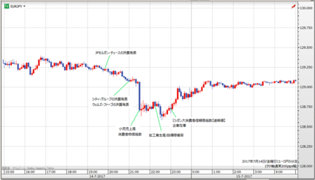 eurjpy5min160715.fw.png